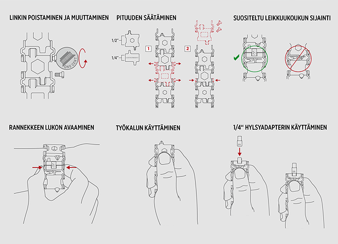 Leatherman Treadin linkin poistaminen ja muuttaminen sekä pituuden säätäminen