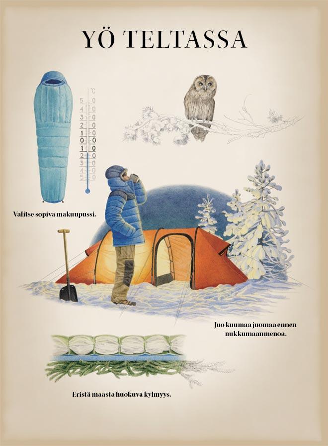 yö teltassa talvella